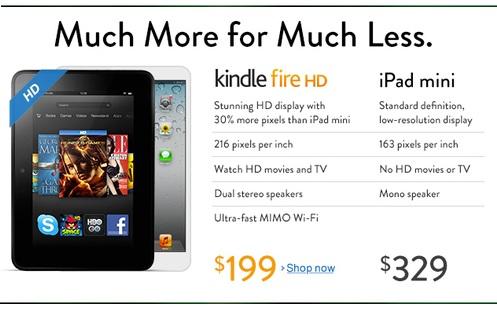 La Sfida tra Ipad e Kindle Fire HD