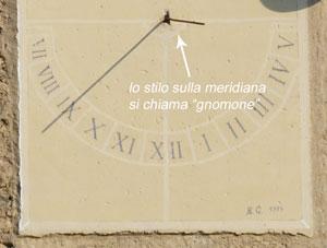 meridiana gnomone lancette